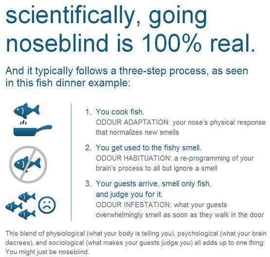 noseblind