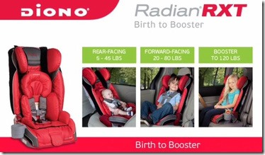Diono Radian RXT Car Seat Review